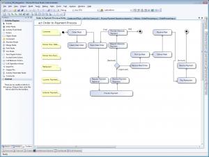 VSTS 2010 UML Activity