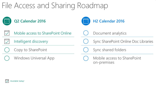 Roadmap OneDrive for Business