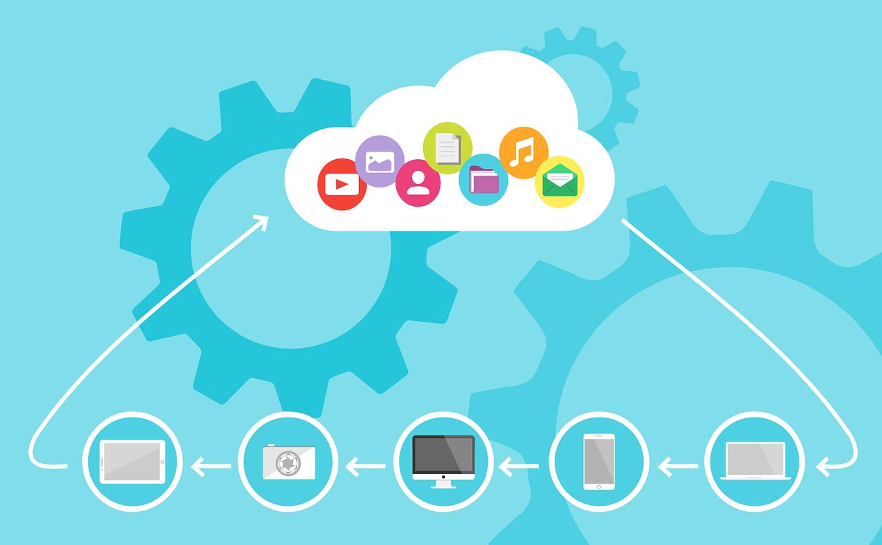 OneDrive für Business jetzt mit SharePoint-Synchronisation